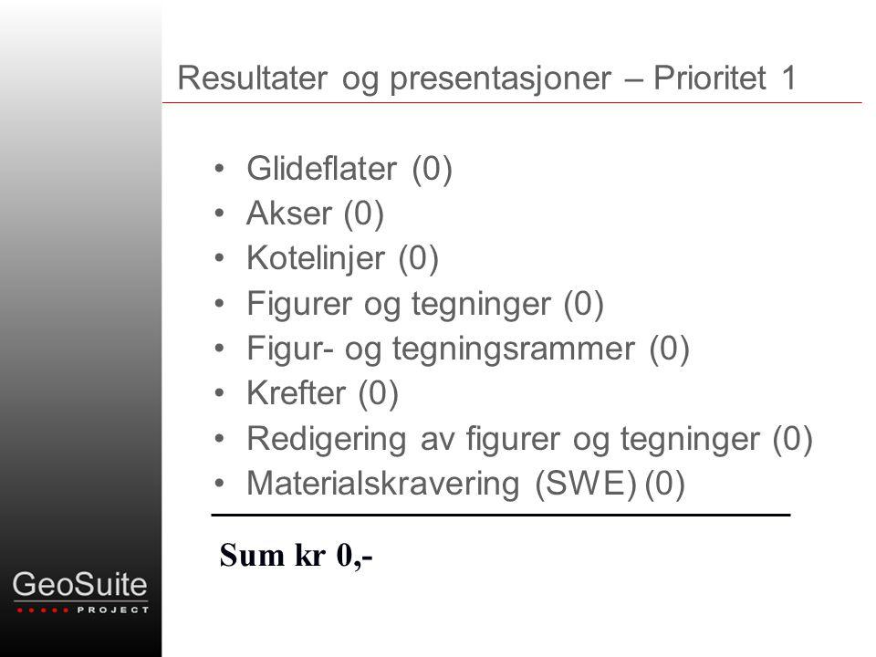 Resultater og presentasjoner – Prioritet 1 •Glideflater (0) •Akser (0) •Kotelinjer (0) •Figurer og tegninger (0) •Figur- og tegningsrammer (0) •Krefter (0) •Redigering av figurer og tegninger (0) •Materialskravering (SWE) (0) Sum kr 0,-