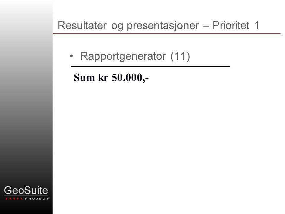 Resultater og presentasjoner – Prioritet 1 •Rapportgenerator (11) Sum kr 50.000,-