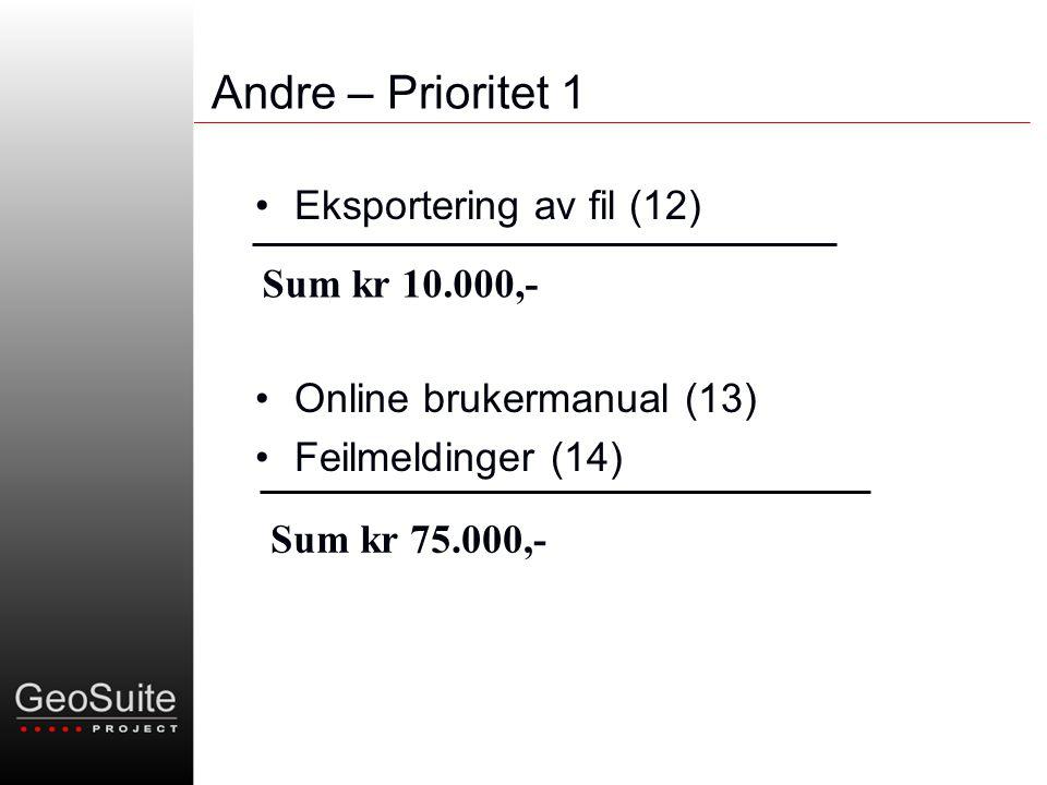 Andre – Prioritet 1 •Eksportering av fil (12) •Online brukermanual (13) •Feilmeldinger (14) Sum kr 10.000,- Sum kr 75.000,-