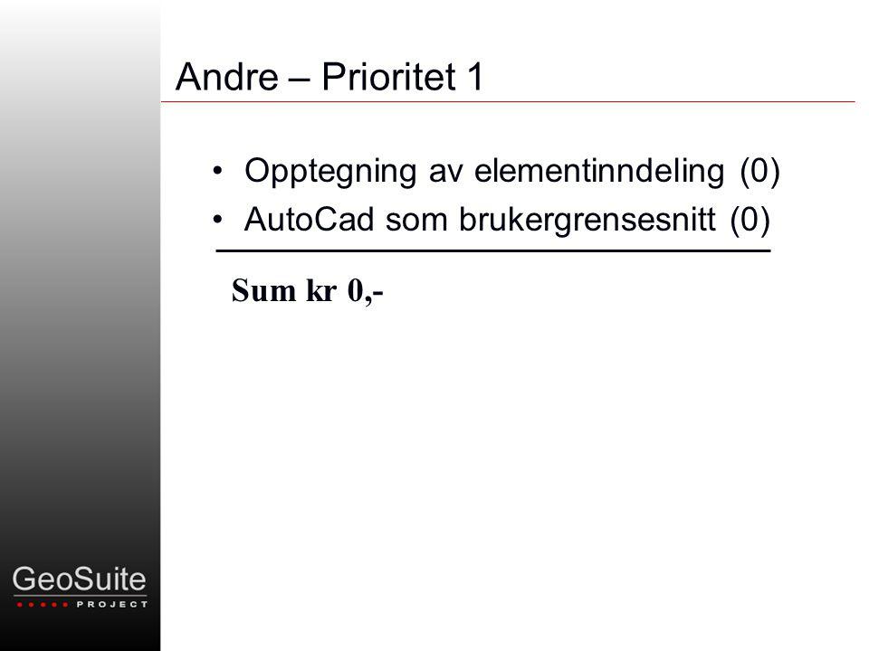 Andre – Prioritet 1 •Opptegning av elementinndeling (0) •AutoCad som brukergrensesnitt (0) Sum kr 0,-