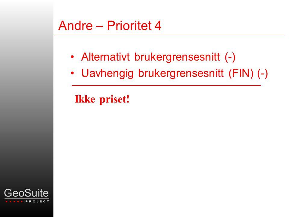Andre – Prioritet 4 •Alternativt brukergrensesnitt (-) •Uavhengig brukergrensesnitt (FIN) (-) Ikke priset!