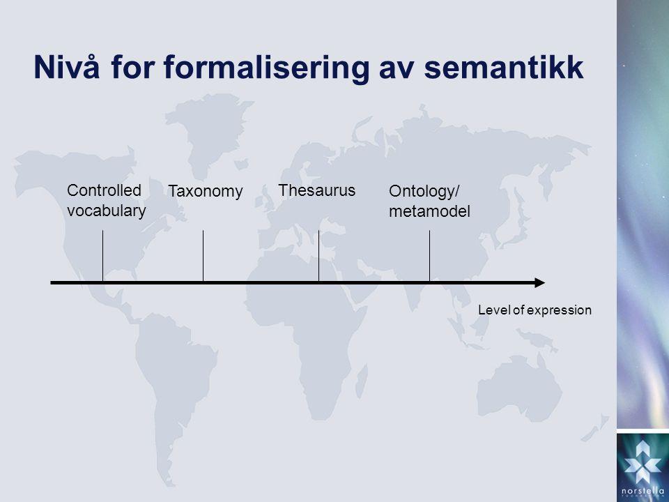 Nivå for formalisering av semantikk Controlled vocabulary Thesaurus TaxonomyOntology/ metamodel Level of expression