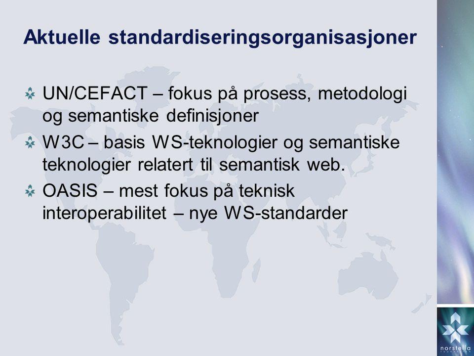 Aktuelle standardiseringsorganisasjoner UN/CEFACT – fokus på prosess, metodologi og semantiske definisjoner W3C – basis WS-teknologier og semantiske t