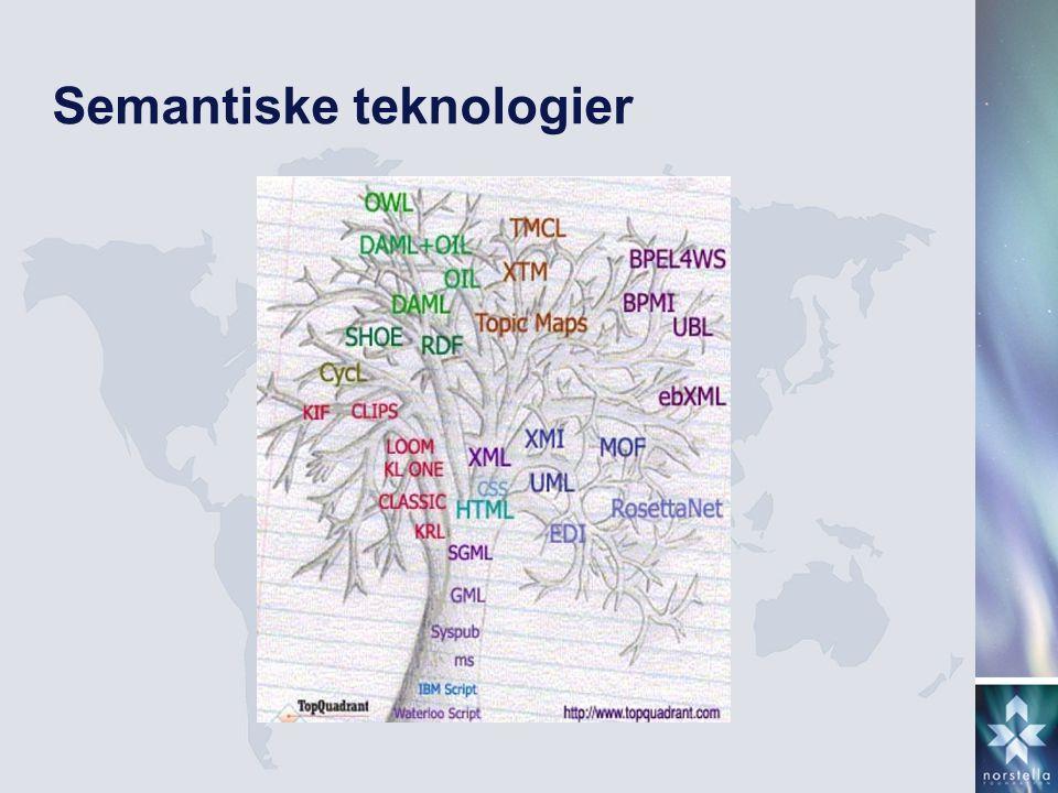 Semantiske teknologier