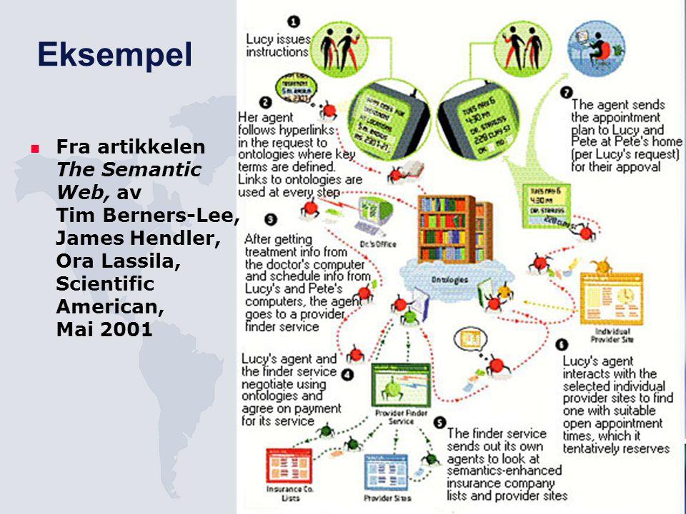 Eksempel  Fra artikkelen The Semantic Web, av Tim Berners-Lee, James Hendler, Ora Lassila, Scientific American, Mai 2001