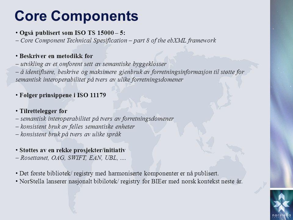 Core Components • Også publisert som ISO TS 15000 – 5: – Core Component Technical Spesification – part 8 of the ebXML framework • Beskriver en metodik