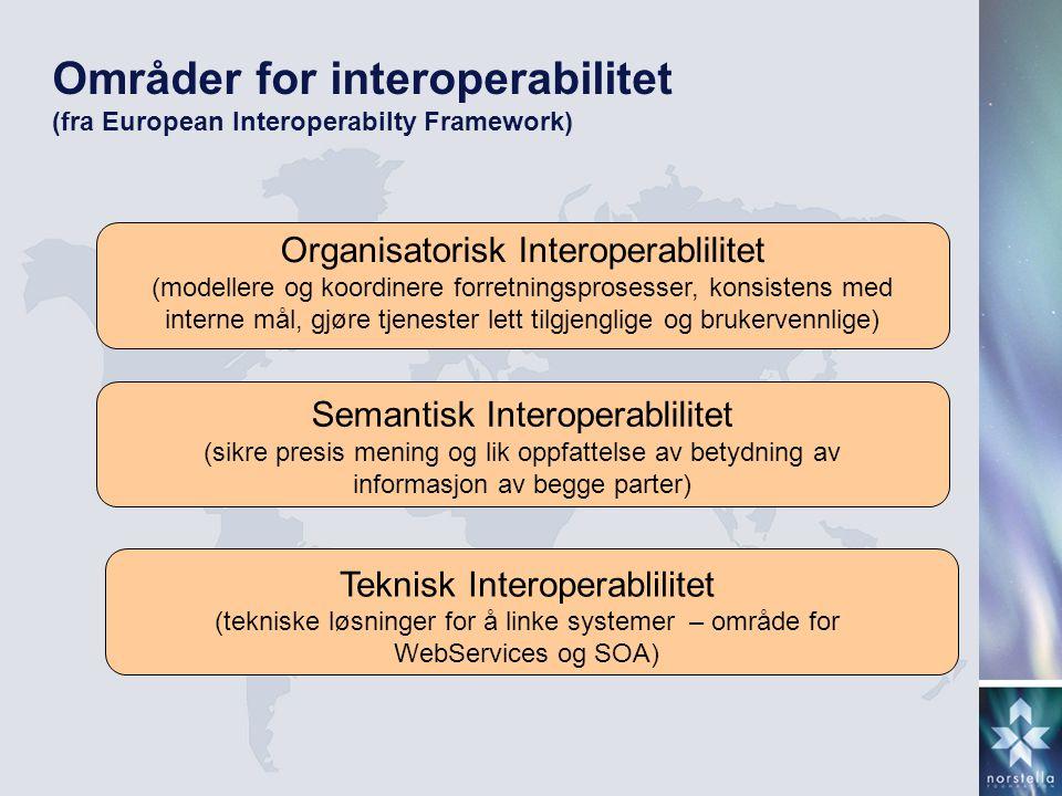 Områder for interoperabilitet (fra European Interoperabilty Framework) Organisatorisk Interoperablilitet (modellere og koordinere forretningsprosesser