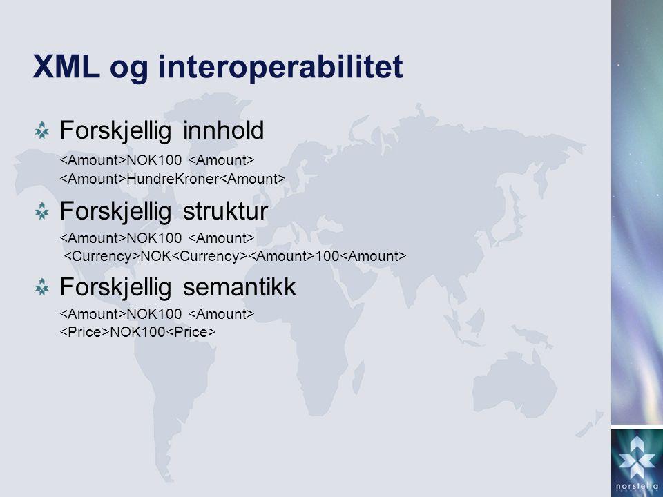 XML og interoperabilitet Forskjellig innhold NOK100 HundreKroner Forskjellig struktur NOK100 NOK 100 Forskjellig semantikk NOK100 NOK100