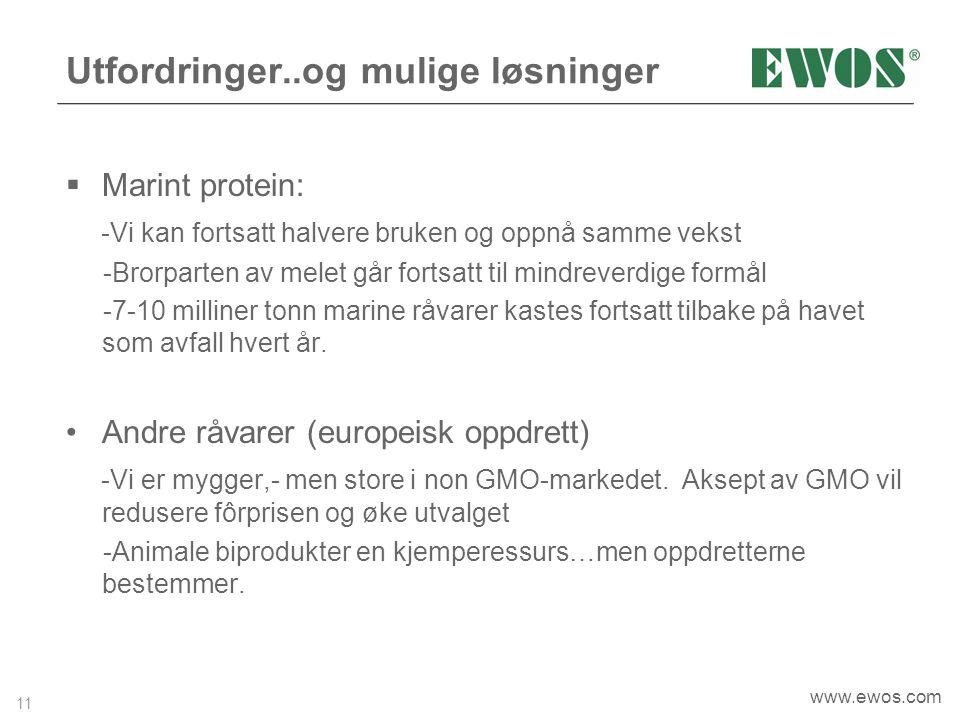 11 www.ewos.com Utfordringer..og mulige løsninger  Marint protein: -Vi kan fortsatt halvere bruken og oppnå samme vekst -Brorparten av melet går fort