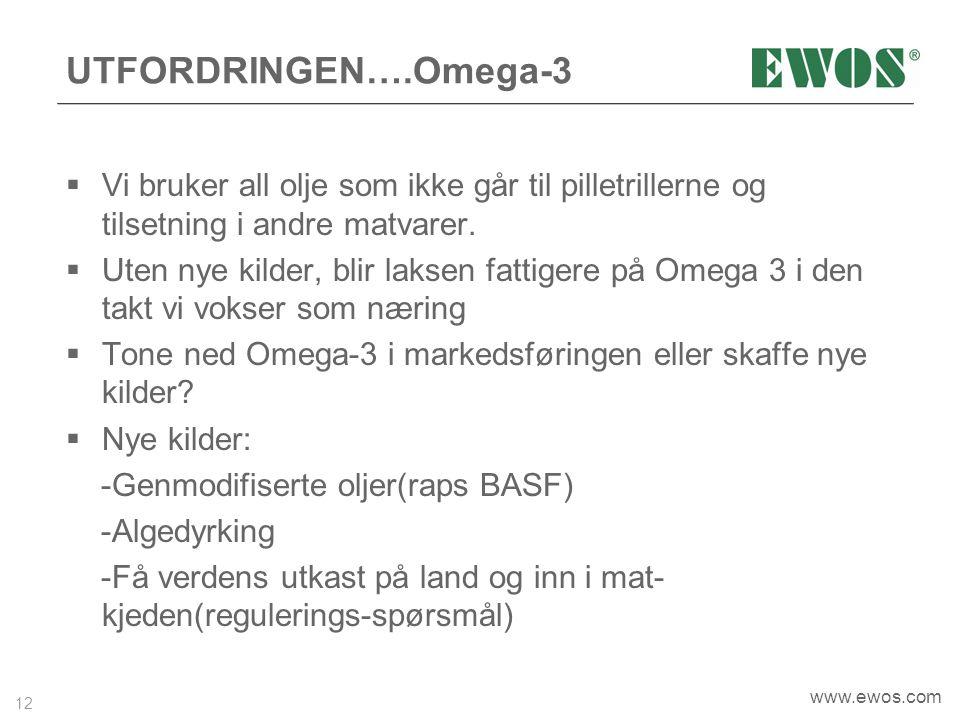 12 www.ewos.com UTFORDRINGEN….Omega-3  Vi bruker all olje som ikke går til pilletrillerne og tilsetning i andre matvarer.  Uten nye kilder, blir lak
