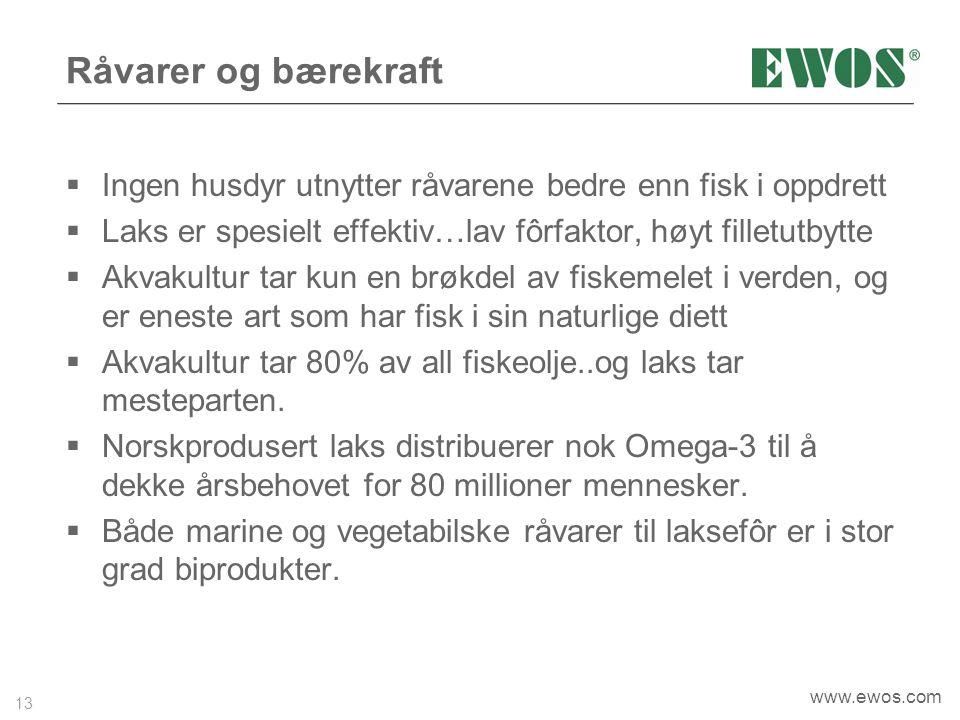 13 www.ewos.com Råvarer og bærekraft  Ingen husdyr utnytter råvarene bedre enn fisk i oppdrett  Laks er spesielt effektiv…lav fôrfaktor, høyt filletutbytte  Akvakultur tar kun en brøkdel av fiskemelet i verden, og er eneste art som har fisk i sin naturlige diett  Akvakultur tar 80% av all fiskeolje..og laks tar mesteparten.