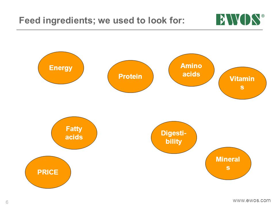 7 www.ewos.com Feed ingredients; new terms: CSR Sustain ability Food safety Food miles Regula- tory issues Contam i-nants Health benefits Green- house gases