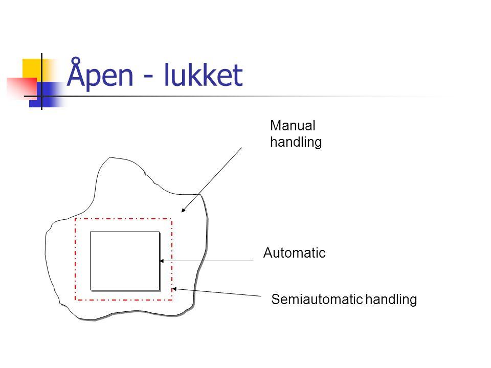 Åpen - lukket Automatic Manual handling Semiautomatic handling