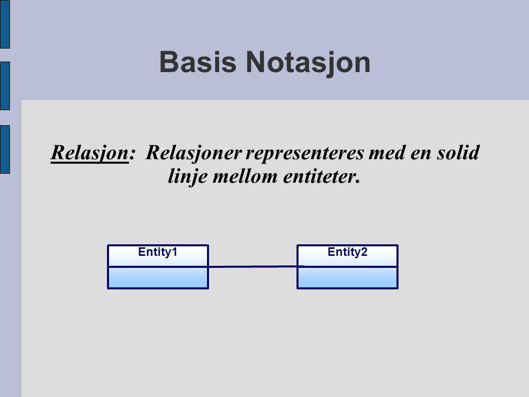 Basis Notasjon Relasjon: Relasjoner representeres med en solid linje mellom entiteter. Entity2Entity1