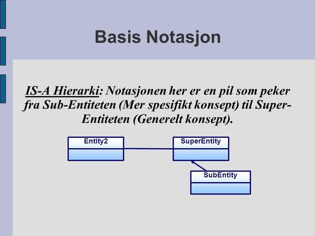 Basis Notasjon IS-A Hierarki: Notasjonen her er en pil som peker fra Sub-Entiteten (Mer spesifikt konsept) til Super- Entiteten (Generelt konsept).