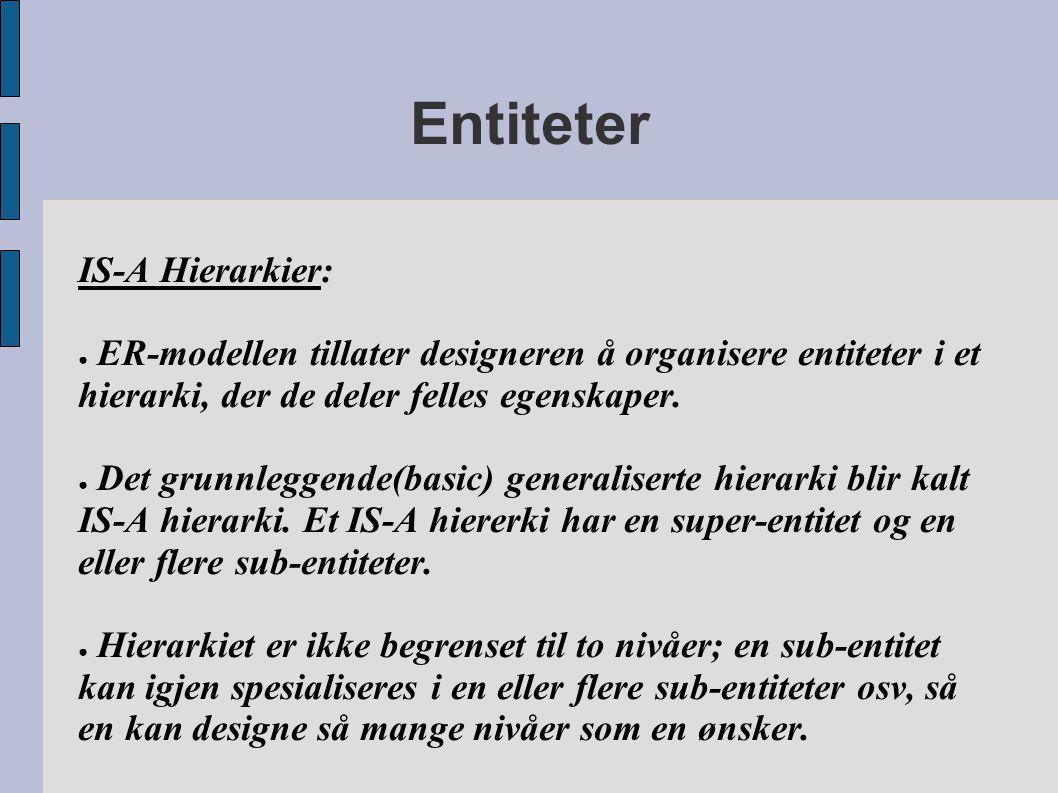Entiteter IS-A Hierarkier: ● ER-modellen tillater designeren å organisere entiteter i et hierarki, der de deler felles egenskaper.