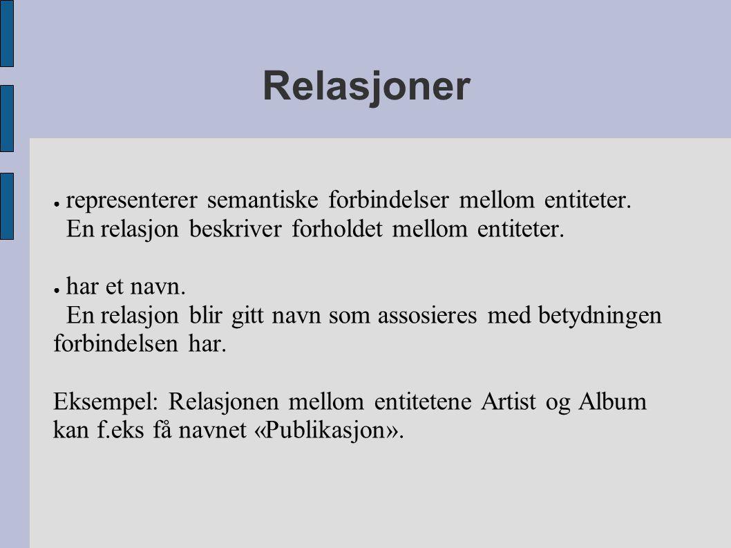 Relasjoner ● representerer semantiske forbindelser mellom entiteter.