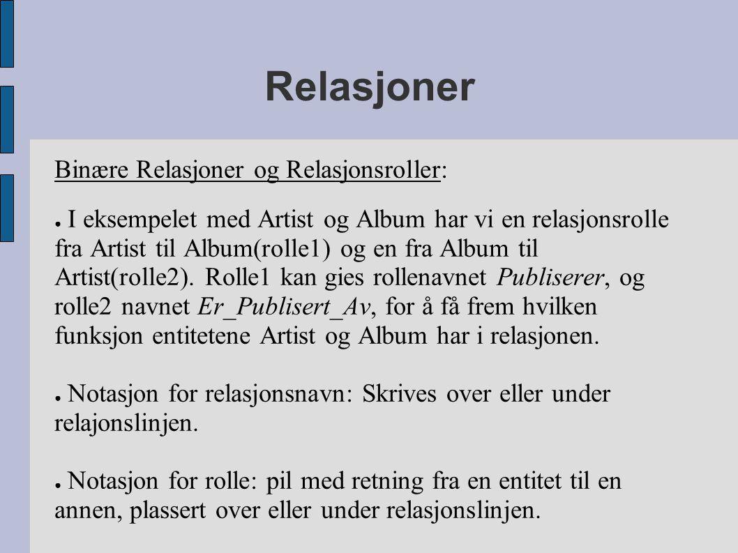 Relasjoner Binære Relasjoner og Relasjonsroller: ● I eksempelet med Artist og Album har vi en relasjonsrolle fra Artist til Album(rolle1) og en fra Album til Artist(rolle2).