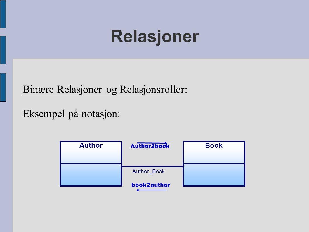 Relasjoner Binære Relasjoner og Relasjonsroller: Eksempel på notasjon: BookAuthor Author_Book Author2book book2author