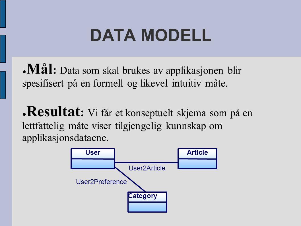 DATA MODELL ● Mål : Data som skal brukes av applikasjonen blir spesifisert på en formell og likevel intuitiv måte. ● Resultat : Vi får et konseptuelt