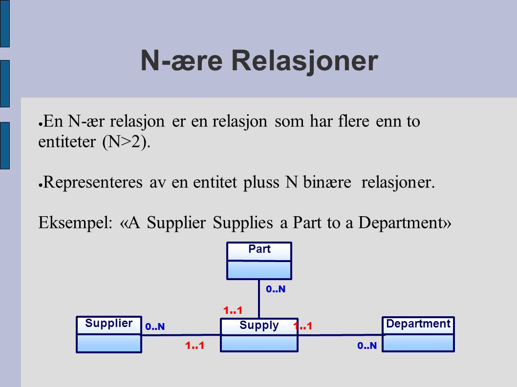 N-ære Relasjoner ● En N-ær relasjon er en relasjon som har flere enn to entiteter (N>2). ● Representeres av en entitet pluss N binære relasjoner. Ekse