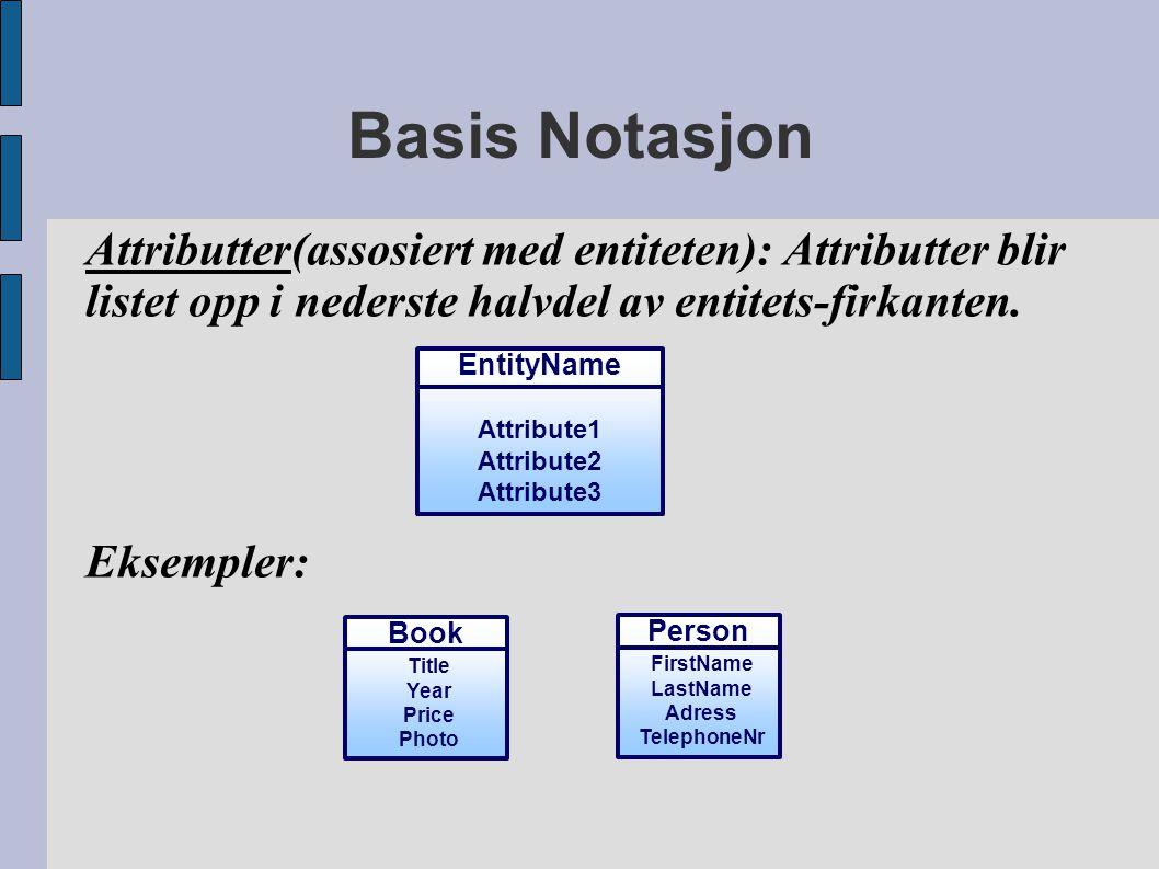 Basis Notasjon Attributter(assosiert med entiteten): Attributter blir listet opp i nederste halvdel av entitets-firkanten. Eksempler: EntityName Attri