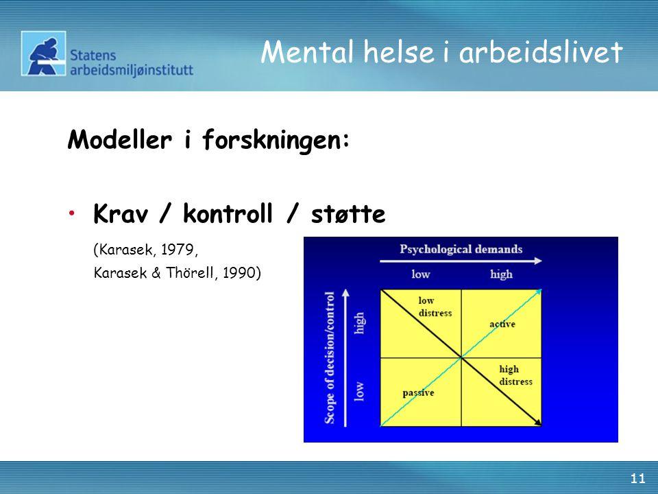 11 Mental helse i arbeidslivet Modeller i forskningen: •Krav / kontroll / støtte (Karasek, 1979, Karasek & Thörell, 1990)