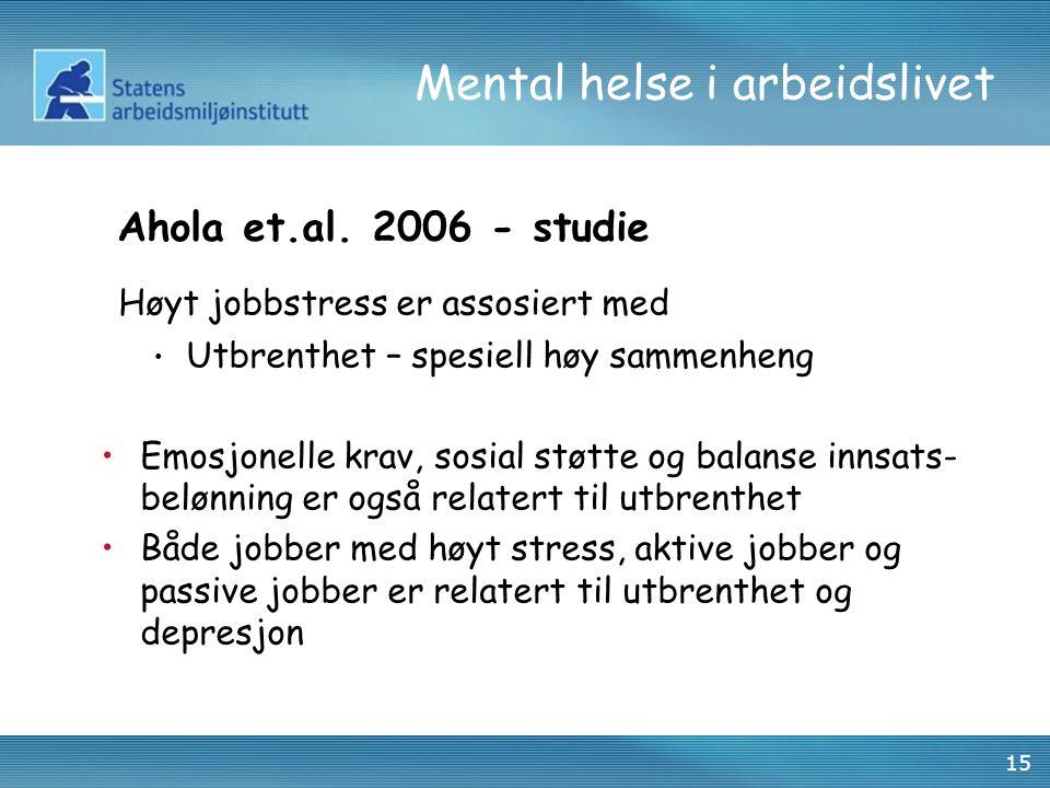15 Mental helse i arbeidslivet Høyt jobbstress er assosiert med • Utbrenthet – spesiell høy sammenheng •Emosjonelle krav, sosial støtte og balanse inn