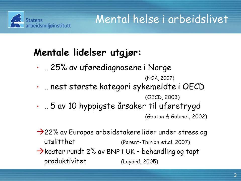3 Mental helse i arbeidslivet Mentale lidelser utgjør: •.. 25% av uførediagnosene i Norge (NOA, 2007) •.. nest største kategori sykemeldte i OECD (OEC