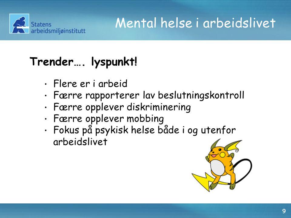 9 Mental helse i arbeidslivet Trender…. lyspunkt! • Flere er i arbeid • Færre rapporterer lav beslutningskontroll • Færre opplever diskriminering • Fæ