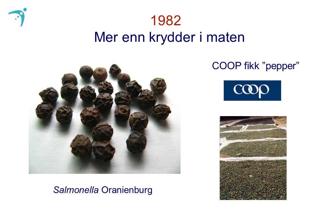 "1982 Mer enn krydder i maten COOP fikk ""pepper"" Salmonella Oranienburg"