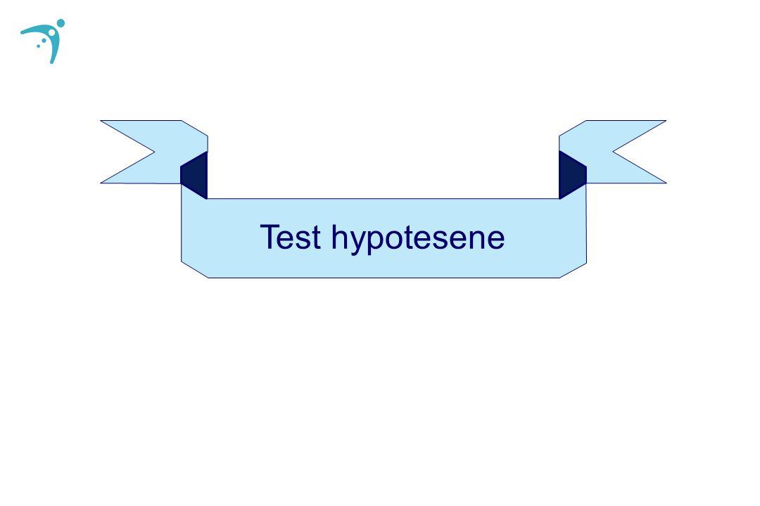 Test hypotesene