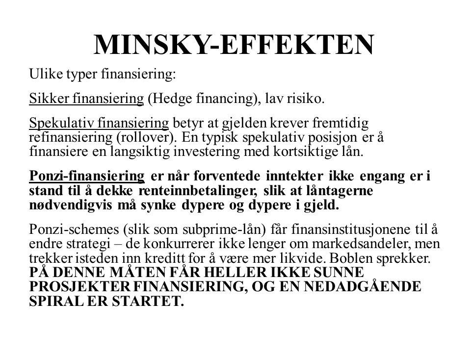 MINSKY-EFFEKTEN Ulike typer finansiering: Sikker finansiering (Hedge financing), lav risiko. Spekulativ finansiering betyr at gjelden krever fremtidig