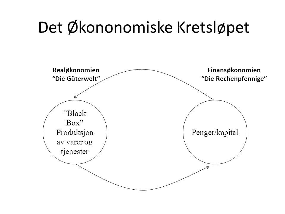 """Det Økononomiske Kretsløpet """"Black Box"""" Produksjon av varer og tjenester Penger/kapital Realøkonomien """"Die Güterwelt"""" Finansøkonomien """"Die Rechenpfenn"""