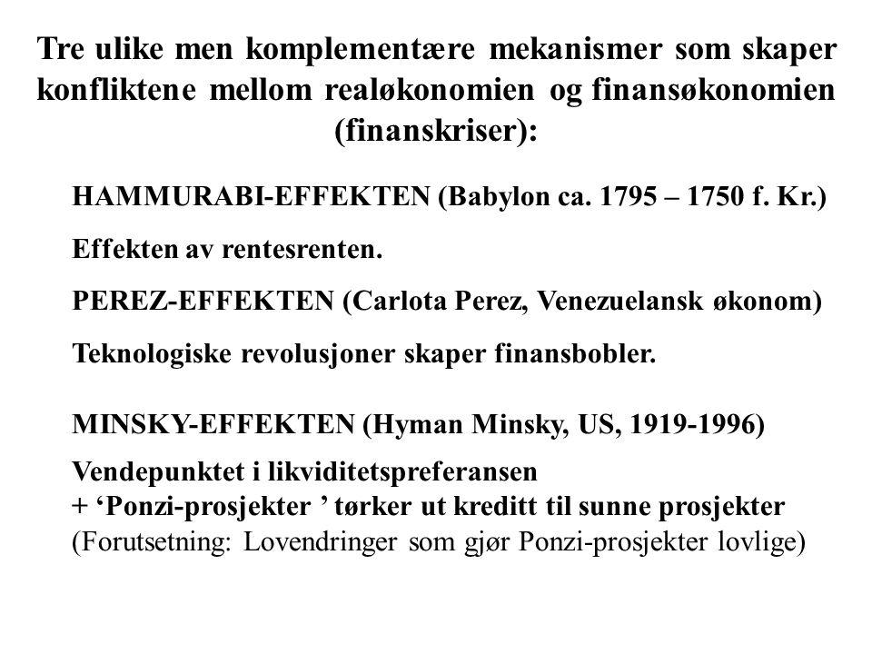 HAMMURABI-EFFEKTEN (Babylon ca. 1795 – 1750 f. Kr.) Effekten av rentesrenten. PEREZ-EFFEKTEN (Carlota Perez, Venezuelansk økonom) Teknologiske revolus