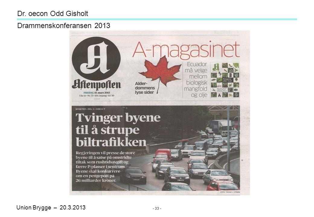 Union Brygge – 20.3.2013 Drammenskonferansen 2013 Dr. oecon Odd Gisholt - 33 -