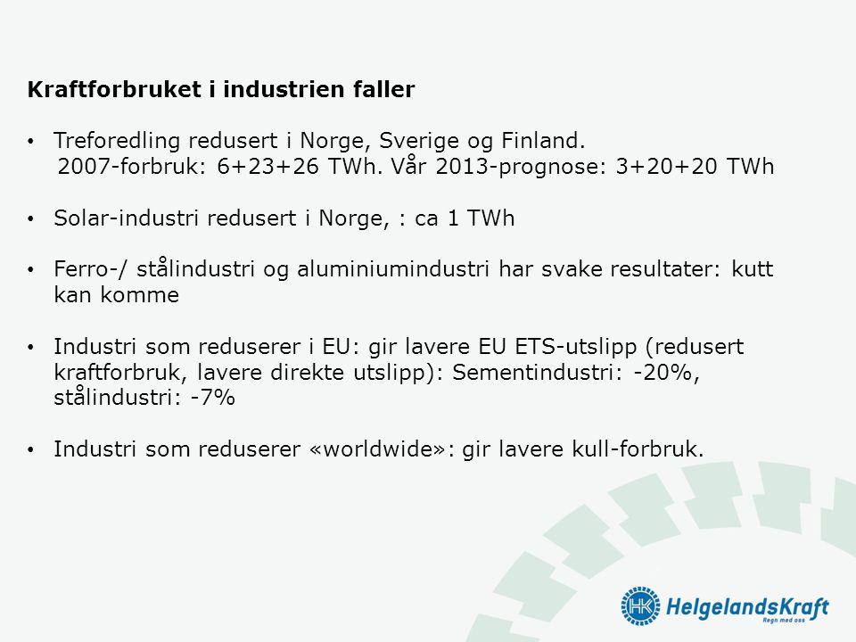 Kraftforbruket i industrien faller • Treforedling redusert i Norge, Sverige og Finland. 2007-forbruk: 6+23+26 TWh. Vår 2013-prognose: 3+20+20 TWh • So