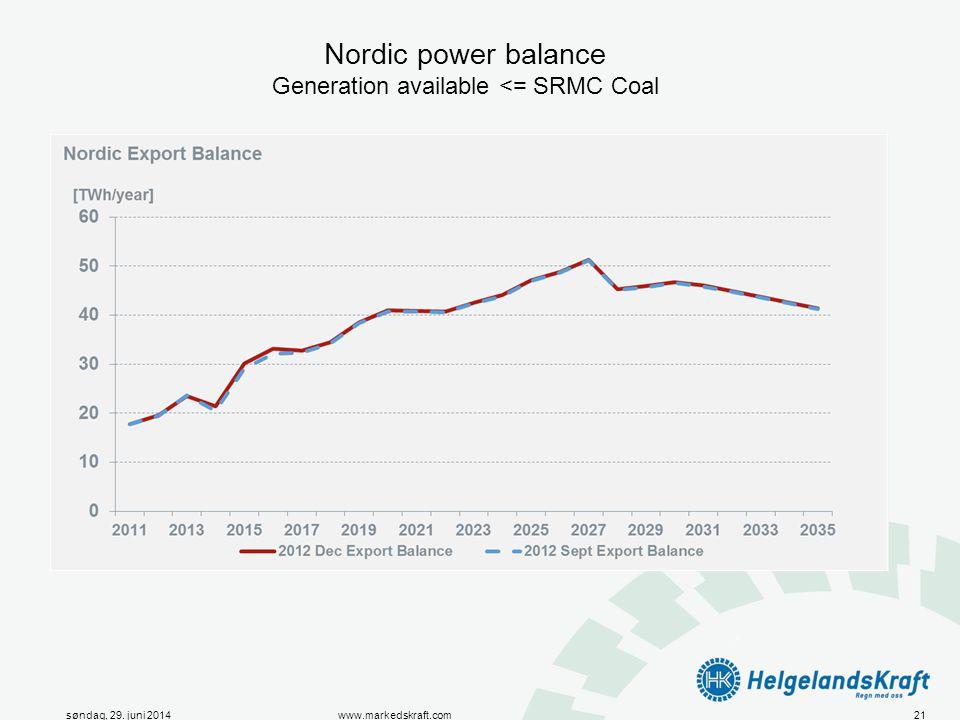 søndag, 29. juni 2014www.markedskraft.com21 Nordic power balance Generation available <= SRMC Coal