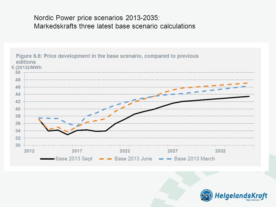 Nordic Power price scenarios 2013-2035: Markedskrafts three latest base scenario calculations 22
