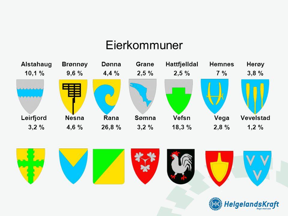 Eierkommuner AlstahaugBrønnøyDønnaGraneHattfjelldalHemnesHerøy 10,1 %9,6 %4,4 %2,5 %2,5 %7 %3,8 % LeirfjordNesnaRanaSømnaVefsn VegaVevelstad 3,2 %4,6