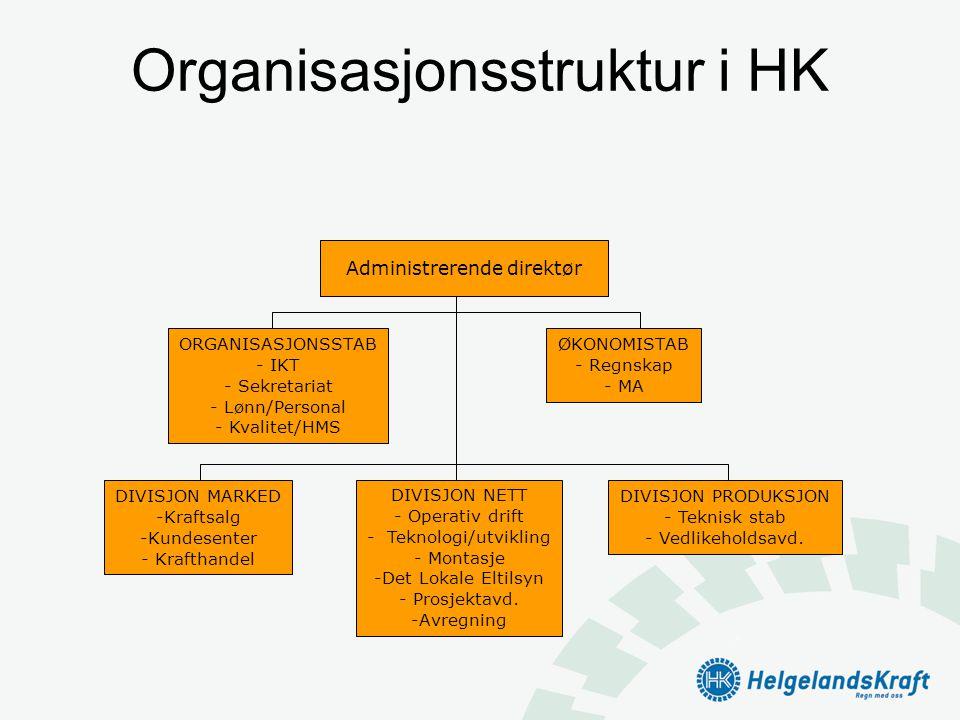 Organisasjonsstruktur i HK Administrerende direktør ORGANISASJONSSTAB - IKT - Sekretariat - Lønn/Personal - Kvalitet/HMS ØKONOMISTAB - Regnskap - MA D