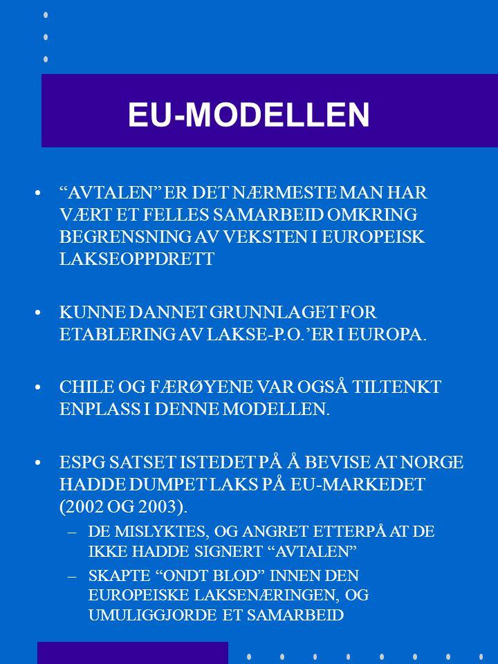 EU-MODELLEN •DET STORE SPØRSMÅLET VAR KNYTTET TIL PRISSAMARBEID, OG •ETABLERING AV ET FOND, FINANSIERT AV DEN NORSKE NÆRINGEN, SOM SKULLE BRUKES TIL GENERISK MARKEDSFØRING, INDUSTRIELL UTVIKLING, LOBBYING OG MILJØTILTAK • AVTALENS BESTANDDELER •UAVHENGIG MARKEDSFORSKNING - VEKST ANBEFALINGER OG ÅRLIG VEKSTKONTROLL •VEKSTANBEFALINGER OG NASJONAL VEKSTKONTROLL •EKSTRAORDINÆRE SITUASJONER - HVIS EN SLIK SITUASJON SKULLE OPPSTÅ SKULLE STYRET ANBEFALE KORRIGERENDE TILTAK •ETABLERINGEN AV THE EUROPEAN SALMON FUND (ANVENDELSEN IKKE AVKLART)