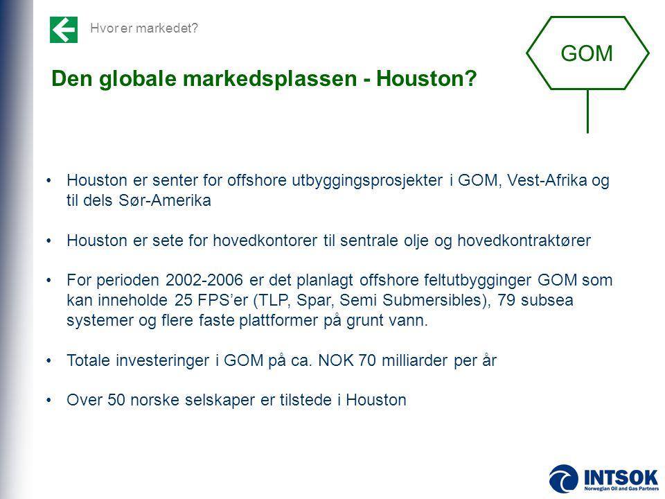 Hvor er markedet? Den globale markedsplassen - Houston? •Houston er senter for offshore utbyggingsprosjekter i GOM, Vest-Afrika og til dels Sør-Amerik