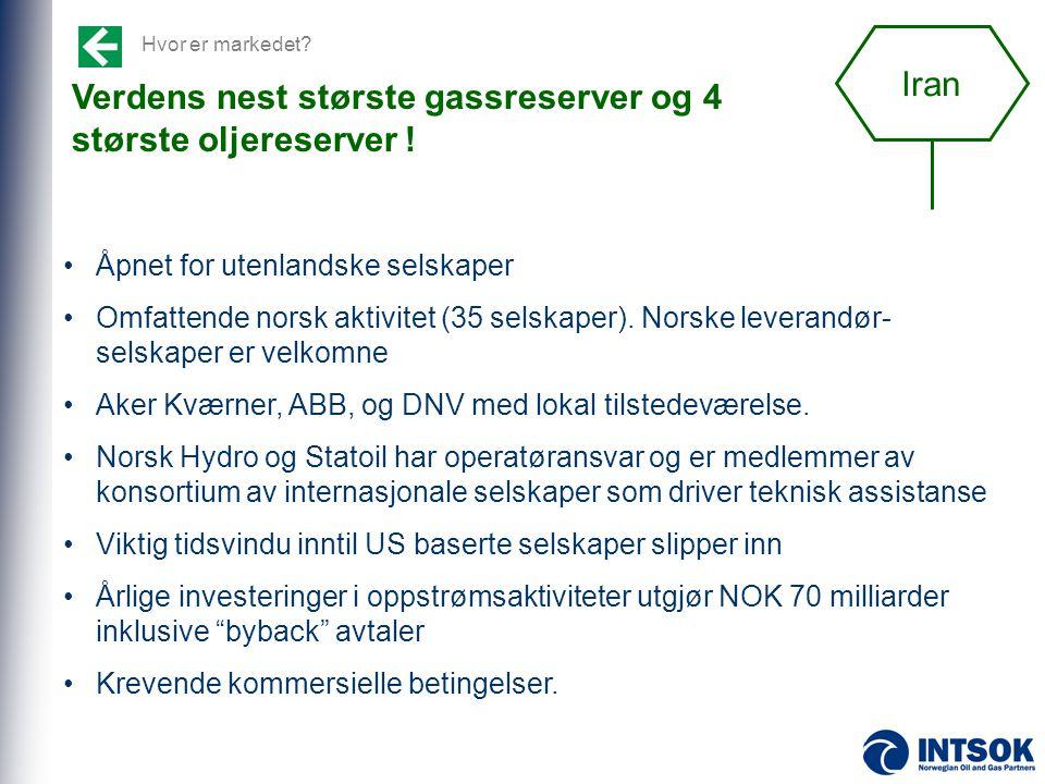 Hvor er markedet? Verdens nest største gassreserver og 4 største oljereserver ! •Åpnet for utenlandske selskaper •Omfattende norsk aktivitet (35 selsk