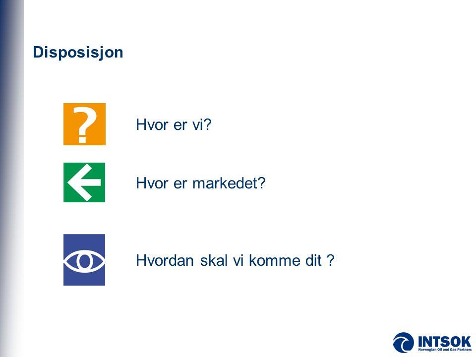 Disposisjon Hvor er vi? Hvor er markedet? Hvordan skal vi komme dit ?