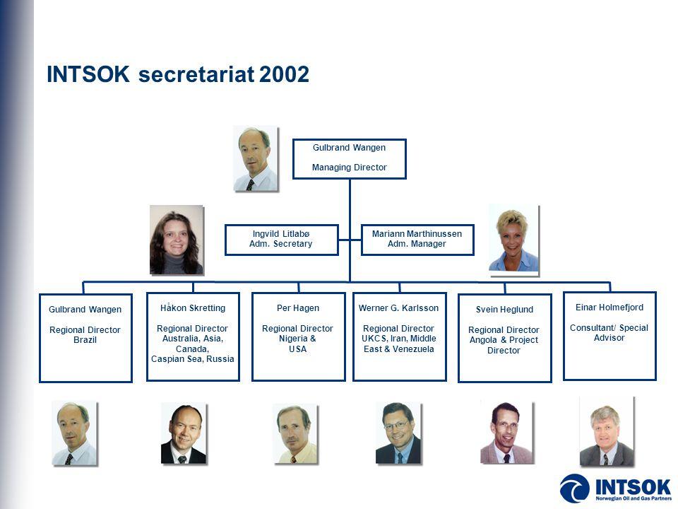 INTSOK secretariat 2002 Gulbrand Wangen Managing Director Mariann Marthinussen Adm. Manager Ingvild Litlabø Adm. Secretary Håkon Skretting Regional Di