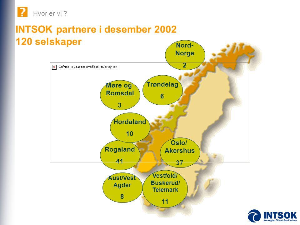 INTSOK partnere i desember 2002 120 selskaper Oslo/ Akershus 37 Vestfold/ Buskerud/ Telemark 11 Rogaland 41 Aust/Vest Agder 8 Hordaland 10 Trøndelag 6