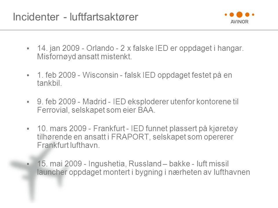 Incidenter - luftfartsaktører • 14. jan 2009 - Orlando - 2 x falske IED er oppdaget i hangar. Misfornøyd ansatt mistenkt. • 1. feb 2009 - Wisconsin -