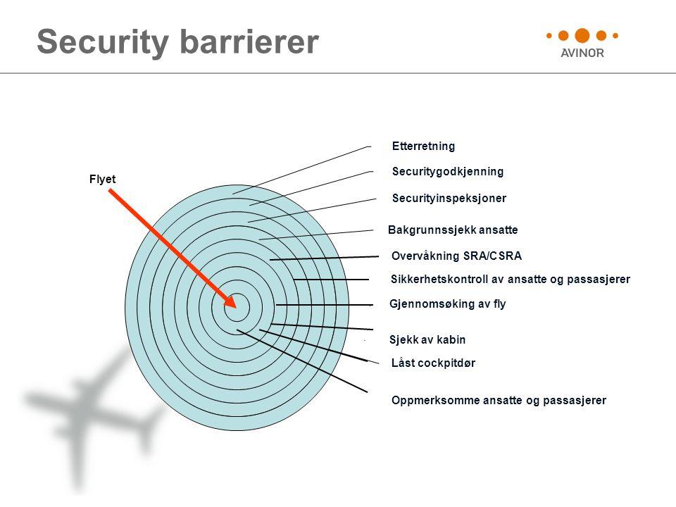 Oppmerksomme ansatte og passasjerer Security barrierer Flyet