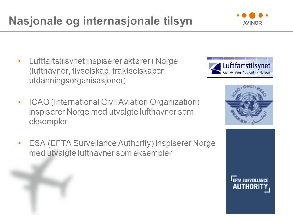 Nasjonale og internasjonale tilsyn •Luftfartstilsynet inspiserer aktører i Norge (lufthavner, flyselskap, fraktselskaper, utdanningsorganisasjoner) •ICAO (International Civil Aviation Organization) inspiserer Norge med utvalgte lufthavner som eksempler •ESA (EFTA Surveilance Authority) inspiserer Norge med utvalgte lufthavner som eksempler